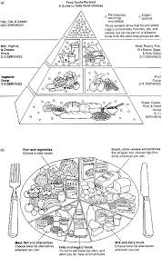 Healthy Foods Coloring Page Healthy Food Pyramid Coloring Pages Kids