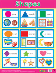 School Posters Basic Shapes Maths Posters Free Delivery