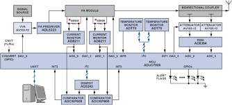 block diagram of public address system the wiring diagram pa system wiring schematic nilza block diagram
