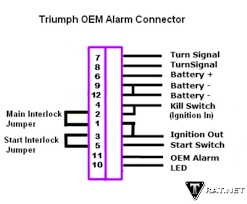 alarm electrical wiring question triumph forum triumph rat use either or both of the two interlocks shown for your alarms immobilizer contacts the 1 2 if you only have one leave jumper in the one you don t use