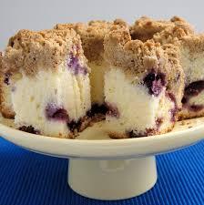 Blueberry coffee cake recipe video. Blueberry Crumb Cake Blueberry Buttermilk Coffee Cake Baking Sense