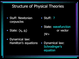 9 structure of physical theories