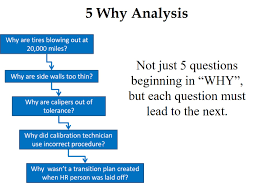 Root Cause Analysis Root cause analysis Learn four different investigation tools 1