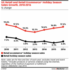 sales for small business 13 small business holiday specials heidi cohen