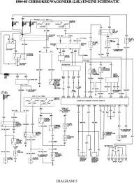 1988 jeep wrangler wiring diagram 1988 image 1988 jeep yj wiring diagrams 1988 image about wiring on 1988 jeep wrangler wiring diagram
