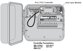 pro c installing a wireless solar sync hunter industries Hunter Pro C Wiring Diagram Hunter Pro C Wiring Diagram #26 Hunter Pro C Irrigation Manual