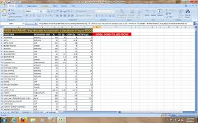 Meal Tracker Spreadsheet For How To Make A Spreadsheet Excel