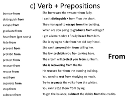 Nouns and verbs are two of the major categories of parts of speech. Noun Verb And Adjective Preposition Combinations In English Eslbuzz Learning English Prepositions Nouns Verbs Adjectives Learn English