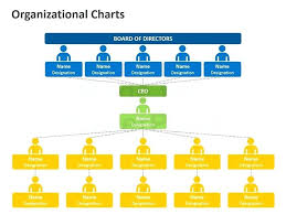 excel template organizational chart organization chart in editable templates organizational blank