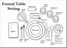 formal table settings. Chic Proper Etiquette Table Setting Formal Guide, We Recommend Keeping A Photo On Settings