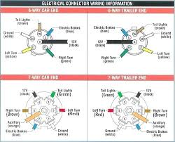 dodge 7 way wiring diagram wiring views size dodge ram 1500 7 dodge 7 way wiring diagram marvellous dodge ram wiring diagram contemporary best image dodge ram 1500 dodge 7 way wiring diagram