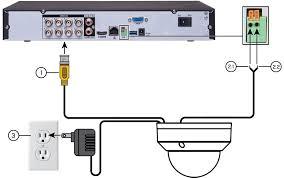 pelco ptz camera wiring diagram example electrical wiring diagram \u2022 Pelco Spectra IV Base at Pelco Spectra Iv Wiring Diagram