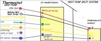coleman air handler 5 wire thermostat wiring diagram coleman air 5 Wire Thermostat Wiring Colors coleman air handler 5 wire thermostat wiring diagram coleman air conditioner blower motor