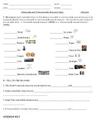 Renewable And Nonrenewable Resources Worksheet Worksheets