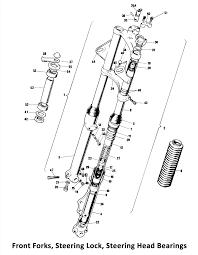 1975 norton mando mk3 front forks steering head bearings