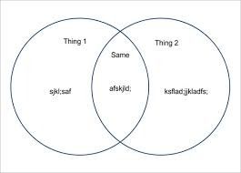 Make Your Own Venn Diagram Worksheet Two Vin Diagrams Free Wiring Diagram For You