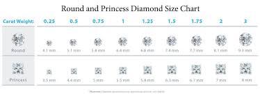 Carat Weight Chart Diamond Carat Weight Chart Mm Best Picture Of Chart