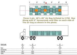 Tractor Trailer Weight Distribution Chart Loading Guide For Intermodal Containers Moving To California