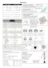 fluid dynamics equation sheet. formula sheet fluid dynamics equation d