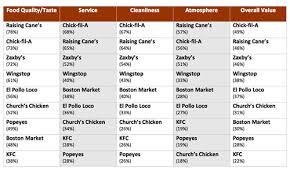 El Pollo Loco Nutrition Chart El Pollo Loco Restaurantnewsrelease Com Part 2