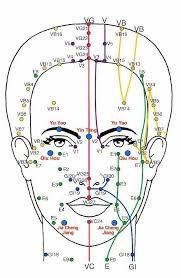 Chakras And Christianity Acupressure Points Partage Of