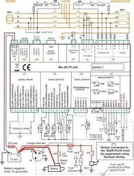 wiring diagram for generator control panel wiring generator control panel wiring diagram wiring diagram on wiring diagram for generator control panel
