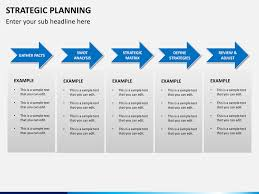 Planning A Presentation Template Strategic Planning