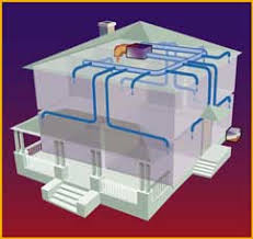 central heating and cooling systems. Perfect Systems A Superior Heating And Cooling System Its Innovative  Throughout Central Heating And Cooling Systems S