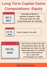 Capital Gains Tax Chart 2018 Complete Guide To Capital Gains Tax Elementum Money