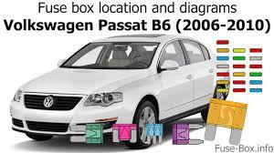 Fuse Box Location And Diagrams Volkswagen Passat B6 2006