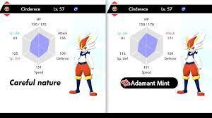 Pokemon Sword & Shield - How to Change a Pokemon's Nature! - YouTube