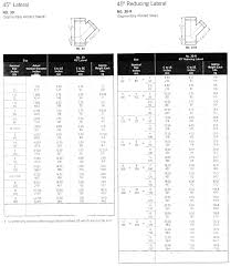 Victaulic Groove Dimension Chart Victaulic Pipe Fittings Dimensions Related Keywords