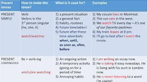 Resume Grammar Tense Therpgmovie