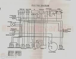 buyang fa b70 wiring diagram atv wiring diagram split kazuma 110 atv wiring diagram wiring diagram technic buyang fa b70 wiring diagram atv