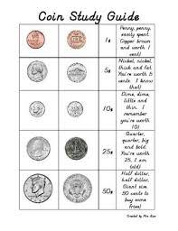Coin Value Chart Elementary Coin Study Guide Teaching Money Math School Math Classroom