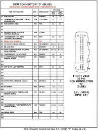 1995 pcm conn d 4l80e transmission wiring diagram 9 stophairloss me 4l80e transmission wiring harness diagram 15 pcm conn d 4l80e transmission wiring diagram