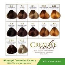 Schwarzkopf Hair Dye Colour Chart Schwarzkopf Hair Schwarzkopf Hair Suppliers And