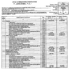 Повышение эффективности управления запасами материальных ресурсов  Отчет о финансовых результатах ООО БЭТ за 2014 год