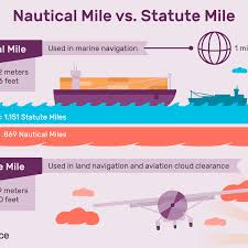 Learn About Nautical Miles And Statute Miles