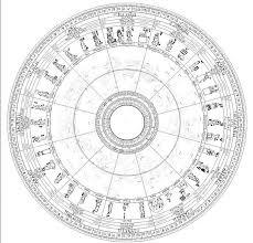 Universal Hermetic Astrolabe Astrology Babylonian Egyptian Hindu Greek Zodiac Star Map Constellations Sky Map Celestial Star Guide