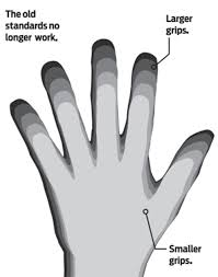 Golf Grip Size Chart Winn Youre Playing The Wrong Size Grips