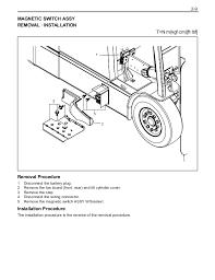 toyota 7 fbe15 forklift service repair manual 47