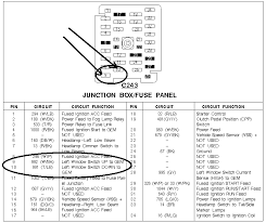 1997 ford f150 4x4 fuse box 1997 wiring diagrams online