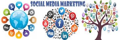 Affordable Social Media Marketing Services In Dubai, UAE | Digital  Marketing Services
