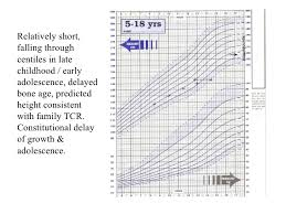 Bone Age Growth Chart Paediatric Endocrinology For Adult Endocrinologists
