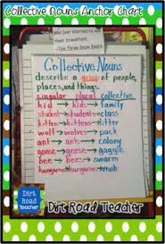 Mentor Sentence Anchor Chart Collective Nouns Anchor Chart With Mentor Sentences By Ideas
