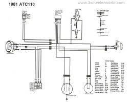 honda xrm wiring diagram Xrm Wiring Diagram honda xrm wiring diagram with template 41165 linkinx com xrm 110 wiring diagram