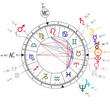 Astrology And Natal Chart Of Sigmund Freud Born On 1856 05 06