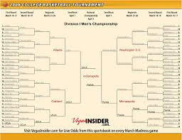 Bracket For Ncaa Basketball Tournament College Basketball 2006 Tournament Brackets At Vegasinsider Com The