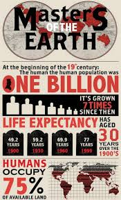 malthus an essay on the principle of population a catastrophist infographic inspired by malthus theory